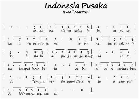 not angka lagu sai menutup mata not angka lagu indonesia pusaka pianika piano keyboard