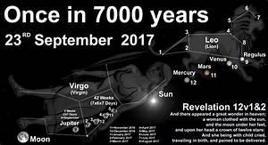 How rare is the Revelation 12 Heavenly Sign [23 September ...