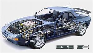 Identification Of Your Porsche U00ae 928 Model  Engine