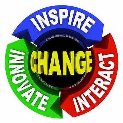 Change Inspire Cardio Wellness
