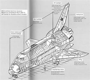 Space Shuttle Orbiter Drawing - Pics about space