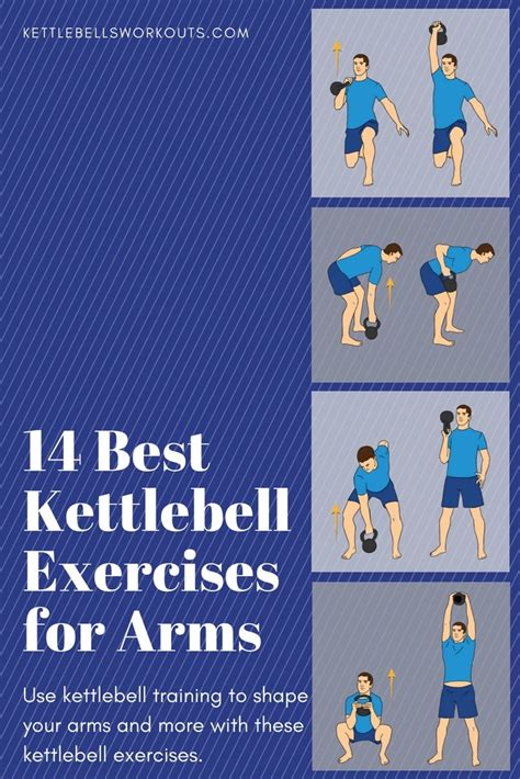 kettlebell exercises arms kettlebells movement understand possible important very
