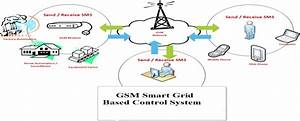 A Gsm Mobile Communication Network Infrastructure  1