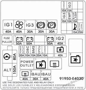 Fuse Box Diagram Kia Soul Ev  2015