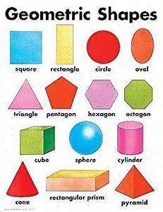 Geometric Shapes Cheap Chart Cheap Charts School