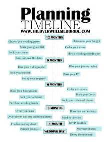 planning a wedding timeline wedding planning resources the overwhelmed wedding the overwhelmed