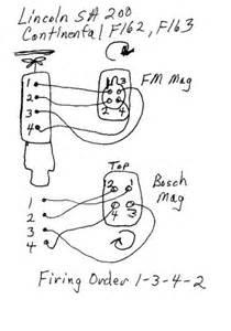 similiar lincoln sa 200 custom face plates keywords lincoln sa 200 firing order on lincoln sa 200 f163 wiring diagram