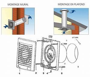 Extracteur D Air Permanent : question forum lectricit raccordement lectrique ~ Dailycaller-alerts.com Idées de Décoration