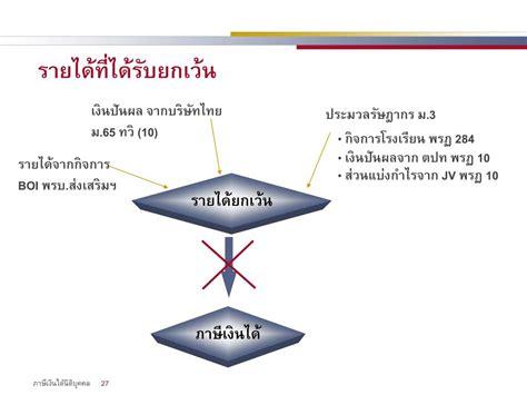 PPT - ภาษีเงินได้นิติบุคคล PowerPoint Presentation - ID:5675122