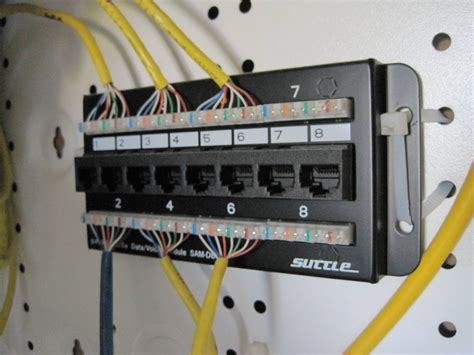 Wiring How Use Network Patch Panel New House