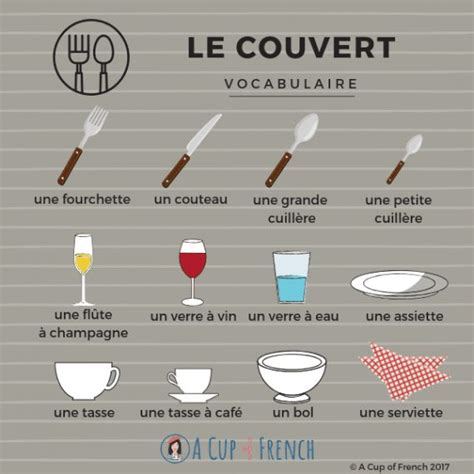 Membership | A Cup of French | Basic french words, French ...