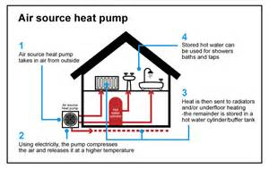 Photos of Air Source Heat Pump System Diagram
