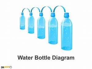 Water Bottle Diagrams