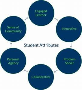 School Profile – Bio-Med Science Academy