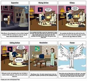 The Landlady Plot Project Storyboard By Hannahschoolcraft
