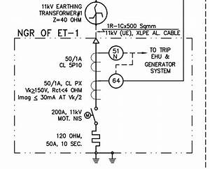 Safety And Reliably Transformer Neutral Grounding Resistor