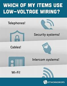 What Are The Basics Of Low-voltage Wiring
