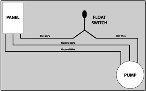 how to wire a float switch to a submersible