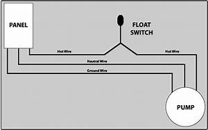 Square D Float Switch Wiring Diagram