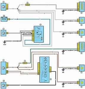 Renault Logan Wiring Diagrams