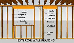 Image Result For Wall Framing 16 On Center