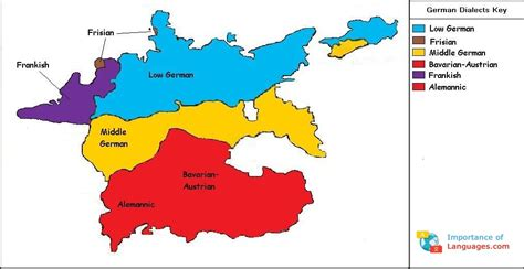 german dialects  germany whats  easiest