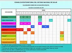 Aprobada la inclusión en el calendario común de vacunación