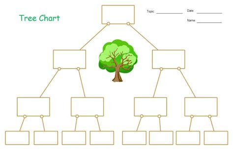 blank tree chart  students  kids printable