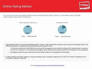 top ten dating site in canada