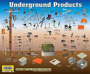Electric Components  Tools  U0026 Products