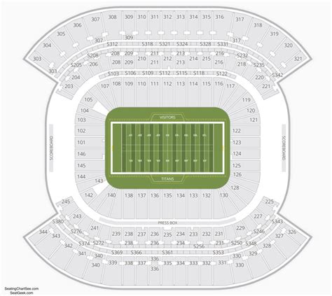 nissan stadium seating chart seating charts