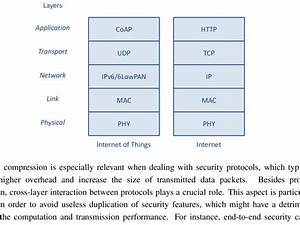 Comparison Between The Iot And The Internet Protocol Stack