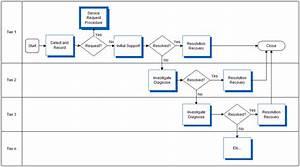 Pin By Antonio Alcaraz Cerezo On Procesos Y Workflow