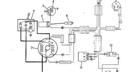 Harley Davidson Golf Cart Wiring Diagram Like This
