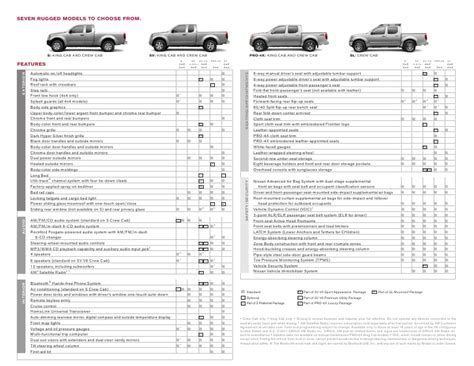 Nissan Frontier Bed Dimensions by 2012 Nissan Frontier Brochure