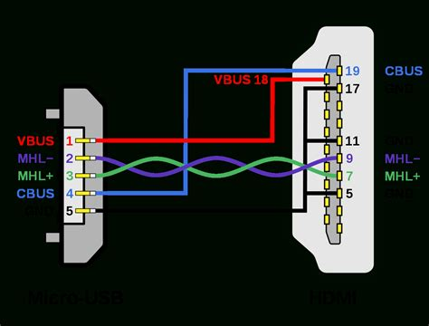 Free Wiring Diagram For Micro Usb Rca Video Converter