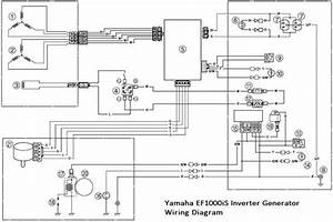 Dom 10 Inverter Wiring Diagram