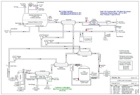Air Source Heat Pump Wiring Diagram Volovets Info