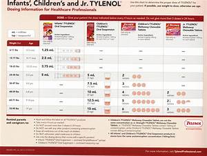 infant tylenol dosage for 2 month old