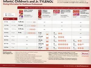 Children S Tylenol Dosage By Weight Chart New Tylenol Dosing Chart Lovette August Pediatrics