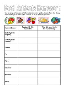 informative food label worksheets kittybabylovecom