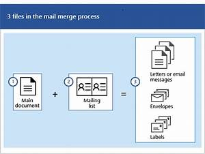 create and print labels using mail merge word With print and mail documents
