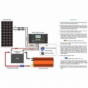 Renogy 200w Monocrystalline Complete Kit Solar Power Panel Wiring Diagram Image