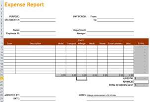 Excel Templates For Expenses Expense Report Template In Excel