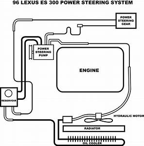 Es 300 Power Steering And Hydraulic Fan Problems