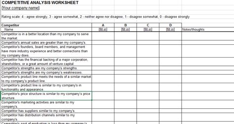 restaurant competitive analysis template excel