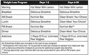 Weight Loss Program Maryrustcom