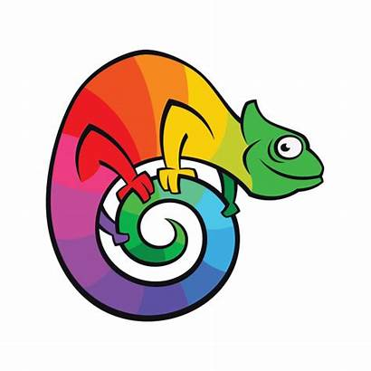 Chameleon Clipart Vinyl Cartoon Stickers Cobra Decal
