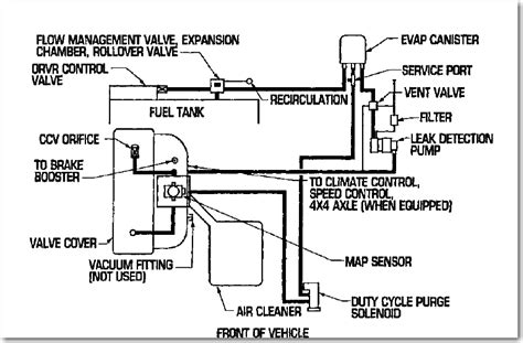 2000 Jeep Grand Vacuum Hose Diagram by About A Month Ago My 2004 6cyl Jrrp Grand Started