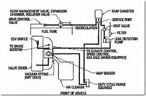 27 2004 Jeep Grand Cherokee Vacuum Hose Diagram